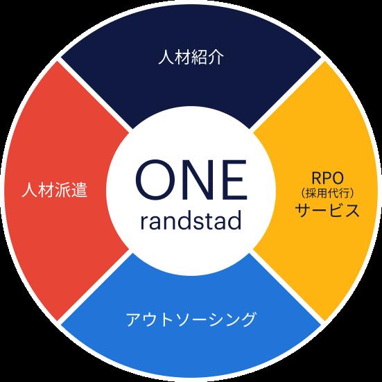 img_round_graph