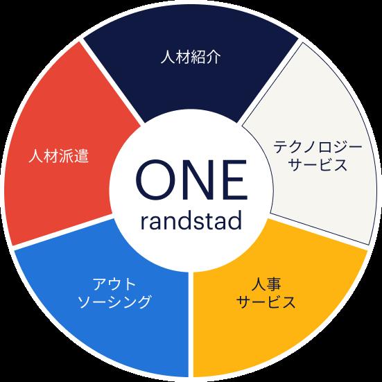 img_round_graph2